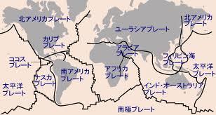 プレートテクトニクス.jpg